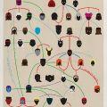 infograf-xmenfamilytree