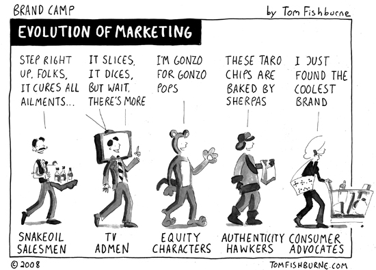 cartoon-evolution-of-marketing